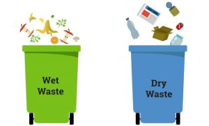 Ultimate Reasons Why Appropriate Sanitary Waste Disposal Is Vital